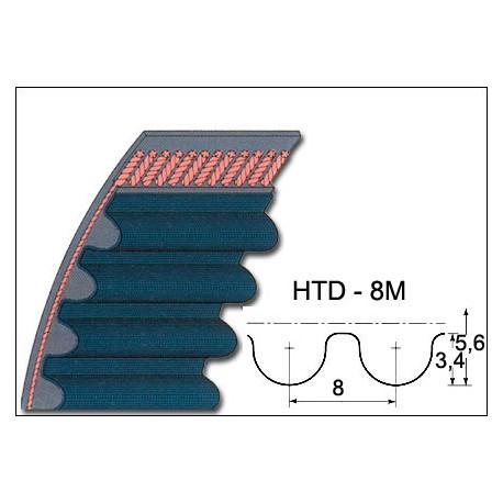 cinghia rotazione shaker l.1200mm